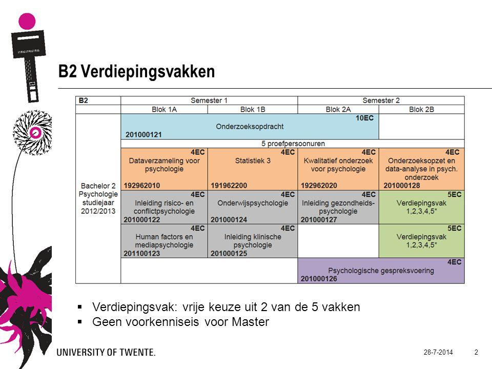 B2 Verdiepingsvakken 28-7-2014 2  Verdiepingsvak: vrije keuze uit 2 van de 5 vakken  Geen voorkenniseis voor Master