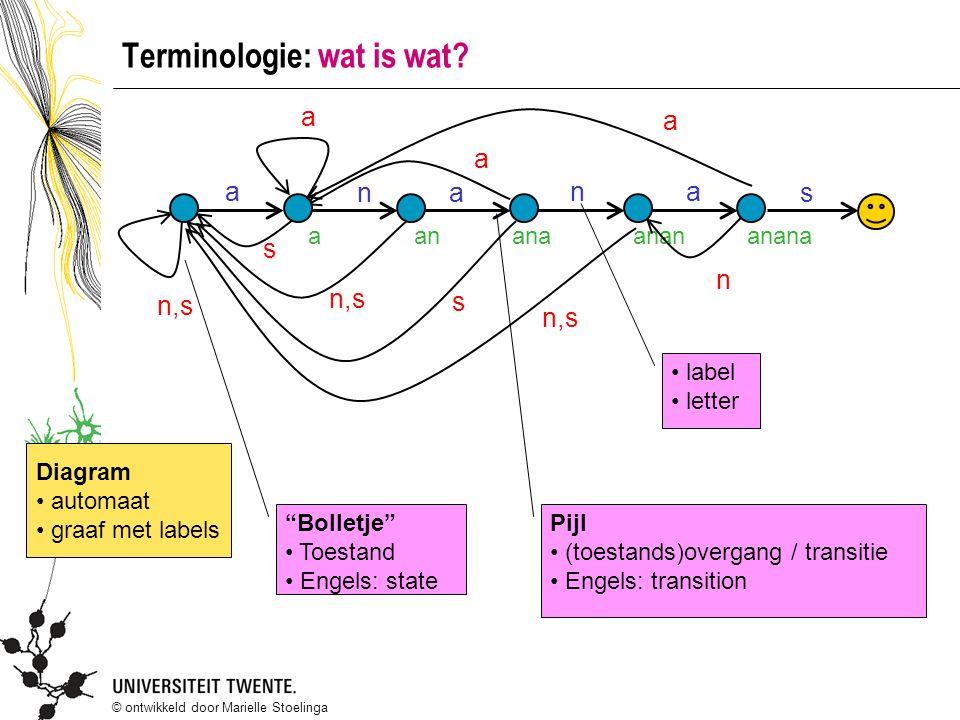 © ontwikkeld door Marielle Stoelinga Terminologie: wat is wat.
