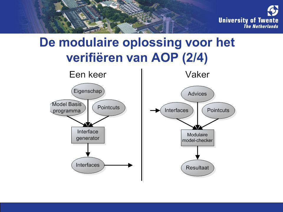 De modulaire oplossing voor het verifiëren van AOP (2/4)