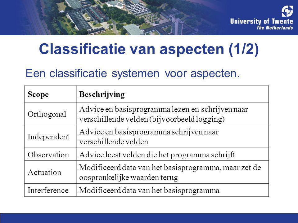 Classificatie van aspecten (1/2) Een classificatie systemen voor aspecten. ScopeBeschrijving Orthogonal Advice en basisprogramma lezen en schrijven na