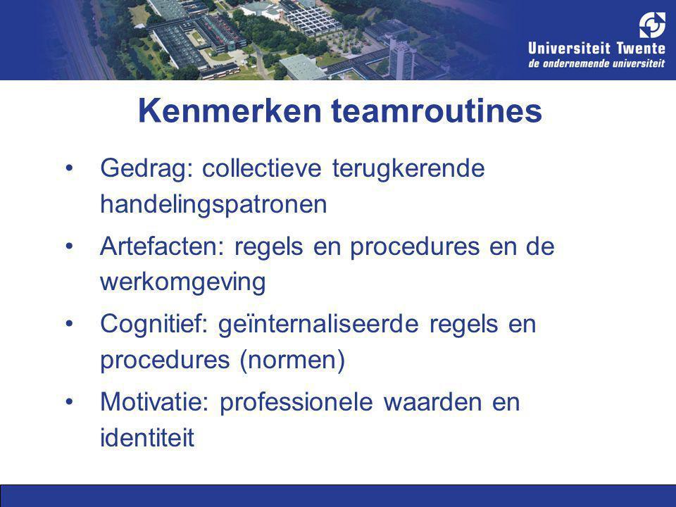 Kenmerken teamroutines Gedrag: collectieve terugkerende handelingspatronen Artefacten: regels en procedures en de werkomgeving Cognitief: geїnternaliseerde regels en procedures (normen) Motivatie: professionele waarden en identiteit