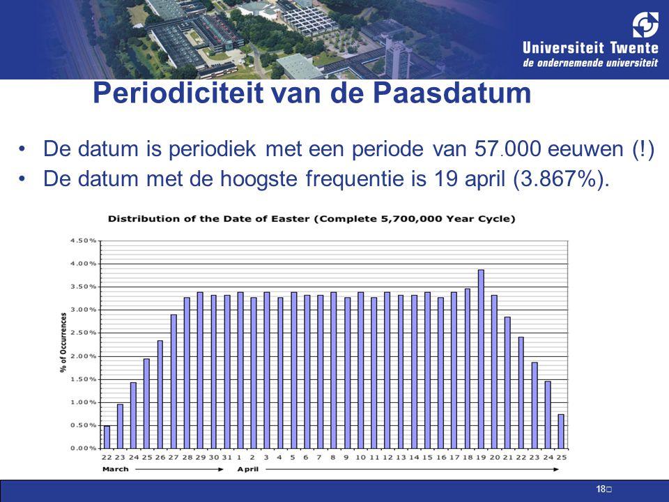 18 Periodiciteit van de Paasdatum De datum is periodiek met een periode van 57.