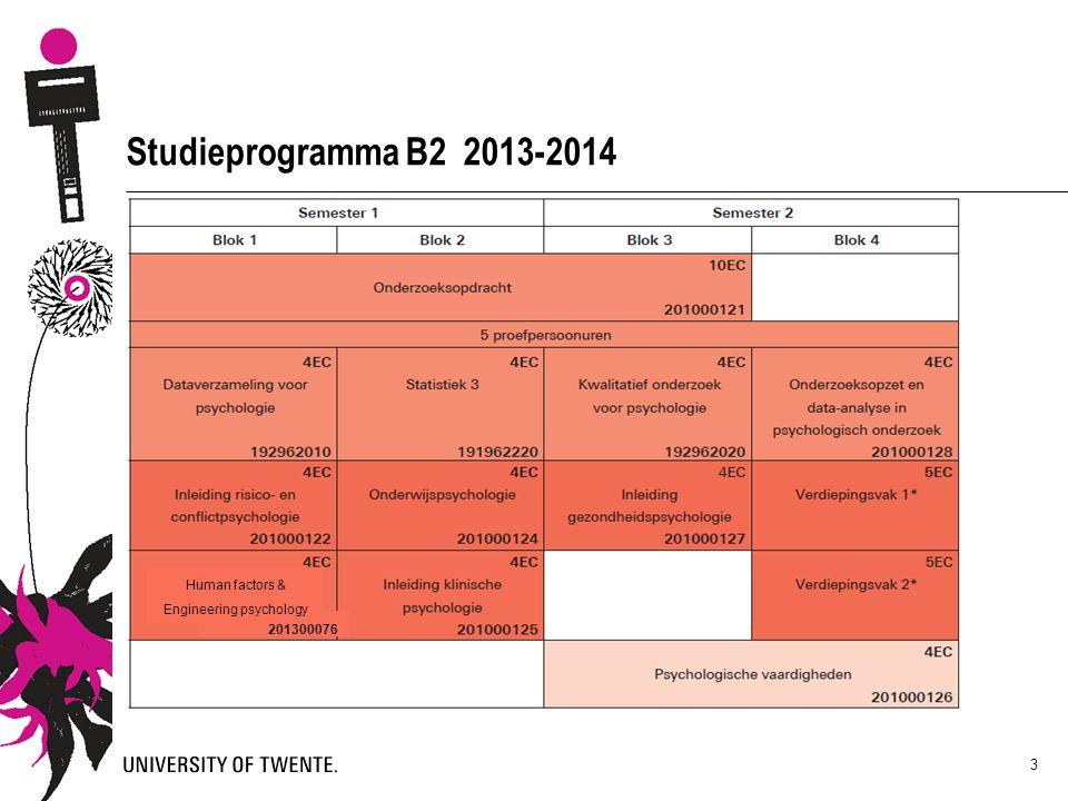 3 Studieprogramma B2 2013-2014 201300076 Human factors & Engineering psychology