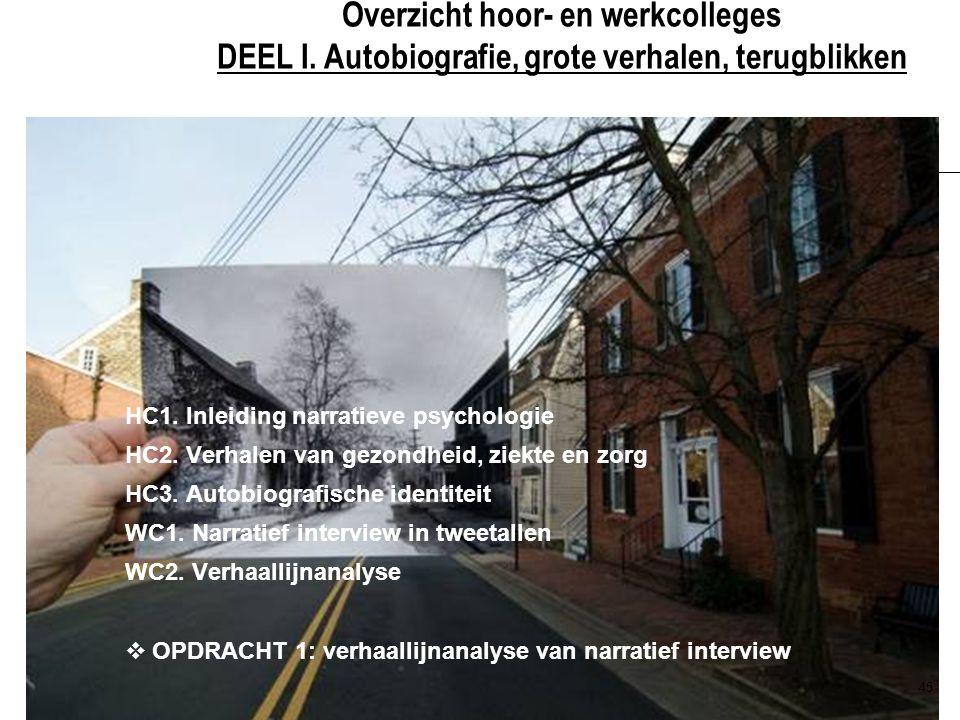 46 Overzicht hoor- en werkcolleges DEEL II.Identiteit-in-interactie, kleine verhalen HC4.
