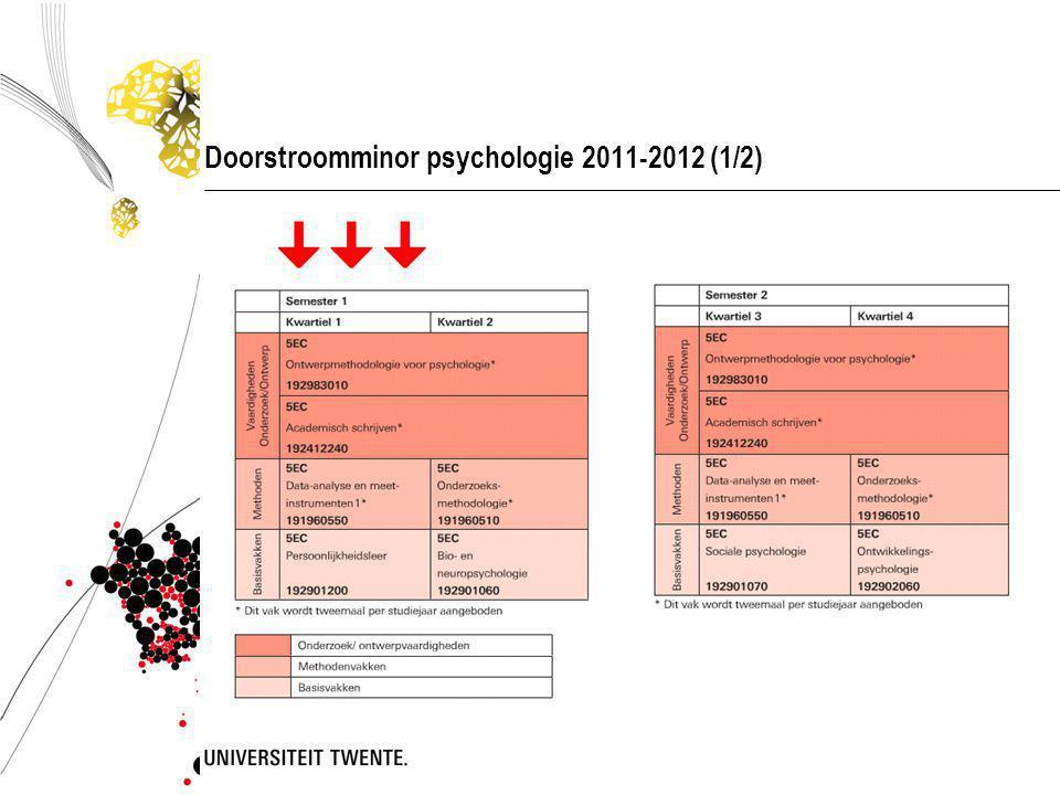 Doorstroom naar de master Psychologie Pre-master is toelatingseis tot de master Met 60 EC: toegang tot mastervakken, maar niet starten met de masterthese (m.u.v.