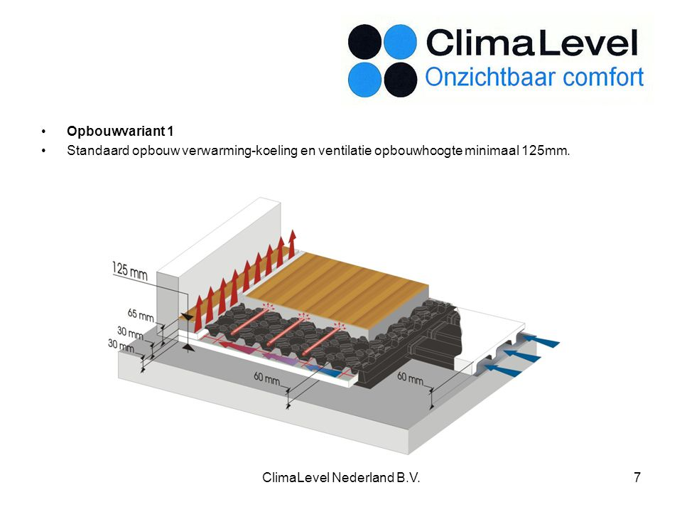 ClimaLevel Nederland B.V.7 Opbouwvariant 1 Standaard opbouw verwarming-koeling en ventilatie opbouwhoogte minimaal 125mm.