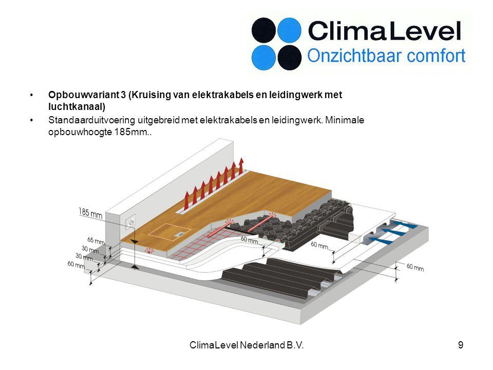 ClimaLevel Nederland B.V.9 Opbouwvariant 3 (Kruising van elektrakabels en leidingwerk met luchtkanaal) Standaarduitvoering uitgebreid met elektrakabels en leidingwerk.