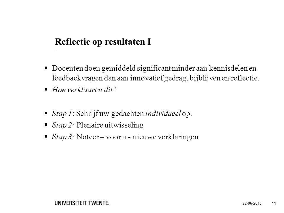 22-06-2010 11 Reflectie op resultaten I  Docenten doen gemiddeld significant minder aan kennisdelen en feedbackvragen dan aan innovatief gedrag, bijb