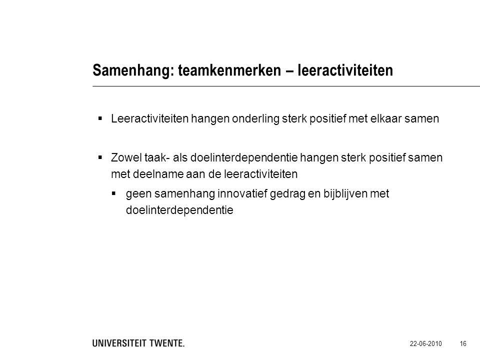 22-06-2010 16 Samenhang: teamkenmerken – leeractiviteiten  Leeractiviteiten hangen onderling sterk positief met elkaar samen  Zowel taak- als doelin