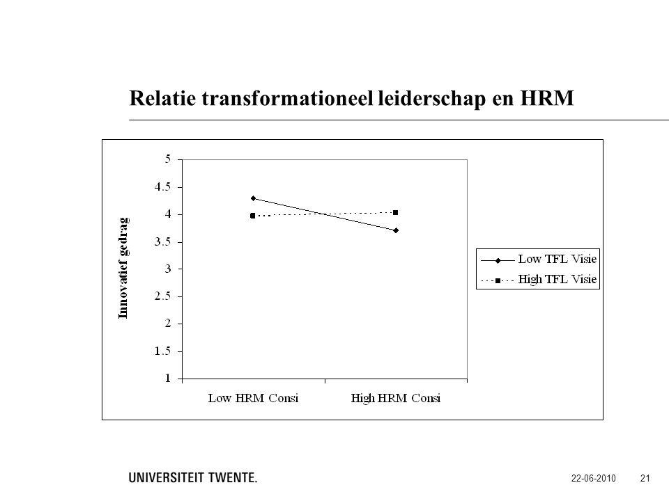 22-06-2010 21 Relatie transformationeel leiderschap en HRM