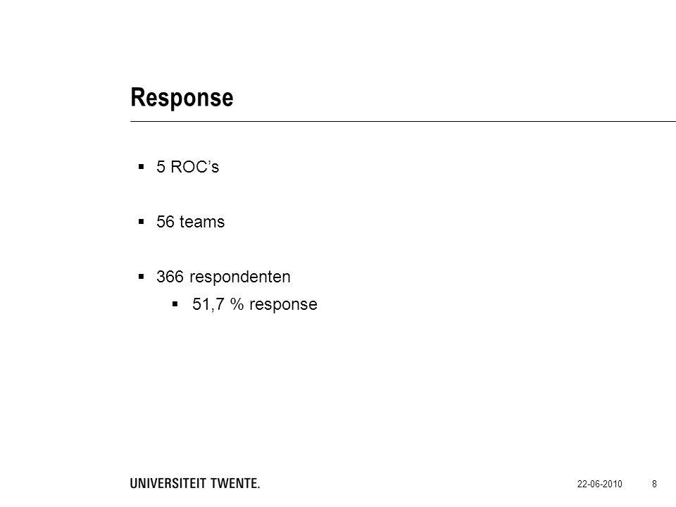 22-06-2010 8 Response  5 ROC's  56 teams  366 respondenten  51,7 % response