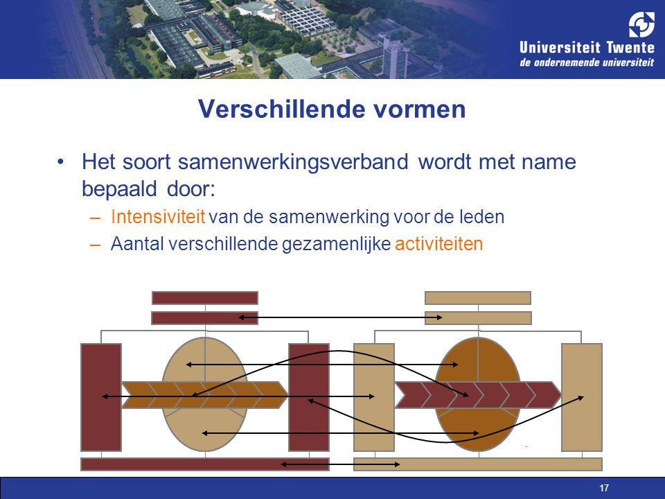 17 Verschillende vormen Het soort samenwerkingsverband wordt met name bepaald door: –Intensiviteit van de samenwerking voor de leden –Aantal verschill