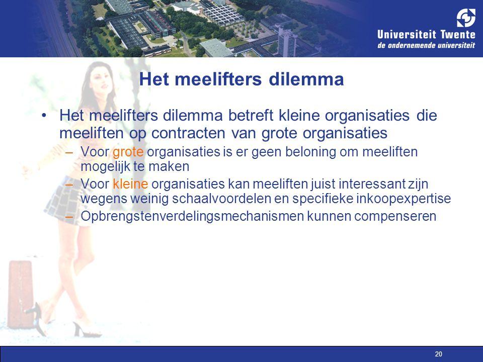 20 Het meelifters dilemma Het meelifters dilemma betreft kleine organisaties die meeliften op contracten van grote organisaties –Voor grote organisati