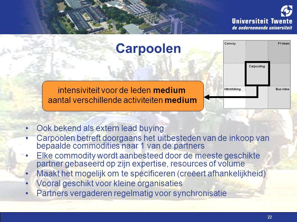 22 Carpoolen Ook bekend als extern lead buying Carpoolen betreft doorgaans het uitbesteden van de inkoop van bepaalde commodities naar 1 van de partne