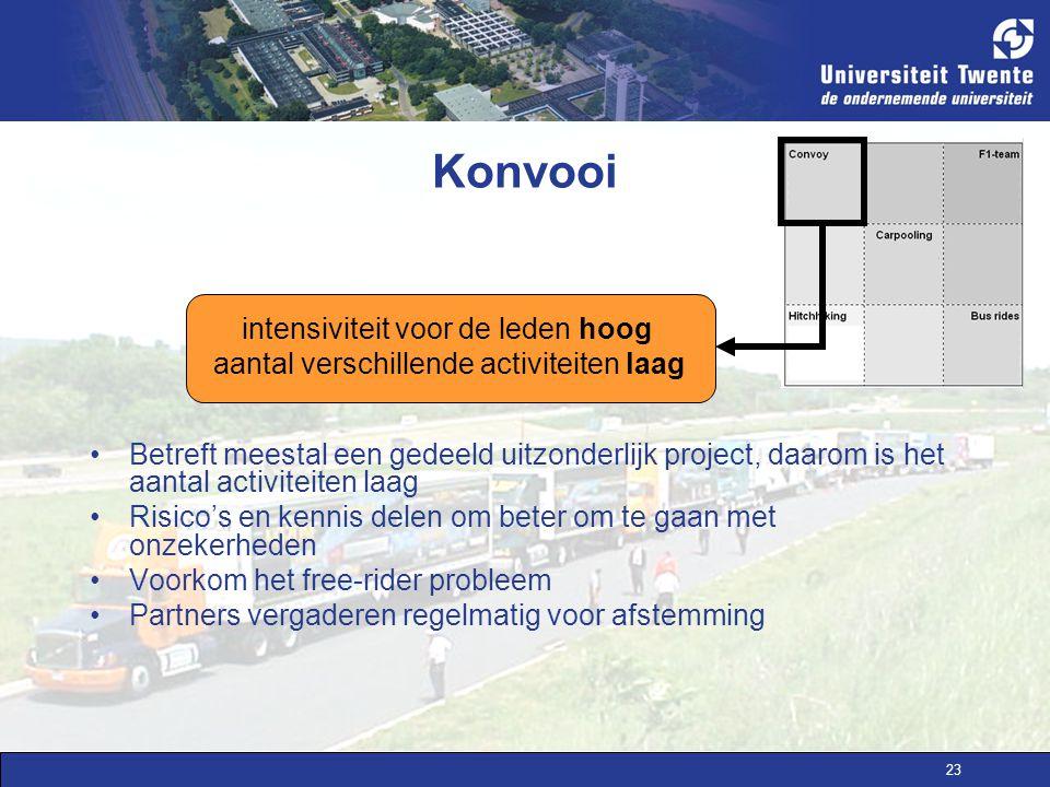 23 Konvooi Betreft meestal een gedeeld uitzonderlijk project, daarom is het aantal activiteiten laag Risico's en kennis delen om beter om te gaan met