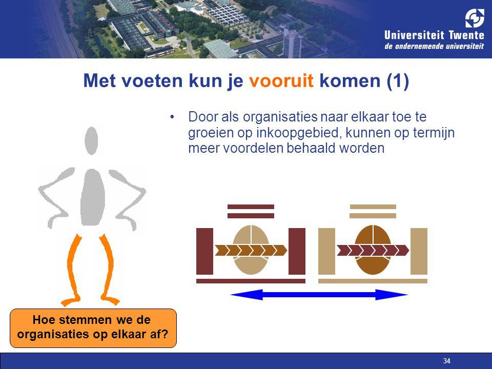 34 Met voeten kun je vooruit komen (1) Door als organisaties naar elkaar toe te groeien op inkoopgebied, kunnen op termijn meer voordelen behaald worden Hoe stemmen we de organisaties op elkaar af?
