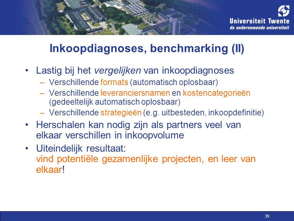 39 Inkoopdiagnoses, benchmarking (II) Lastig bij het vergelijken van inkoopdiagnoses –Verschillende formats (automatisch oplosbaar) –Verschillende leveranciersnamen en kostencategorieën (gedeeltelijk automatisch oplosbaar) –Verschillende strategieën (e.g.