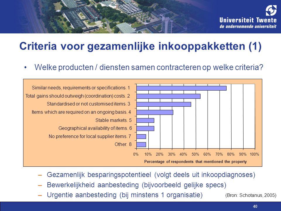 40 Criteria voor gezamenlijke inkooppakketten (1) Welke producten / diensten samen contracteren op welke criteria? –Gezamenlijk besparingspotentieel (