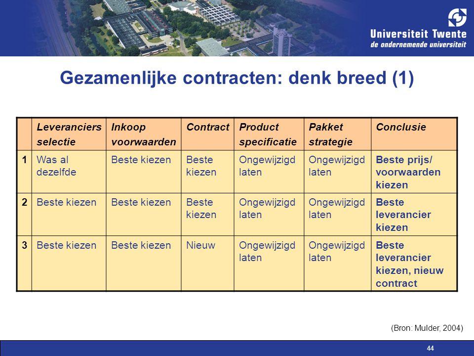 44 Gezamenlijke contracten: denk breed (1) Leveranciers selectie Inkoop voorwaarden ContractProduct specificatie Pakket strategie Conclusie 1Was al de