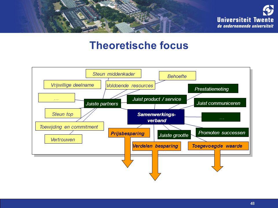 48 Theoretische focus Juist communiceren … Toegevoegde waarde Steun middenkader Vertrouwen Behoefte Toewijding en commitment Voldoende resources Steun