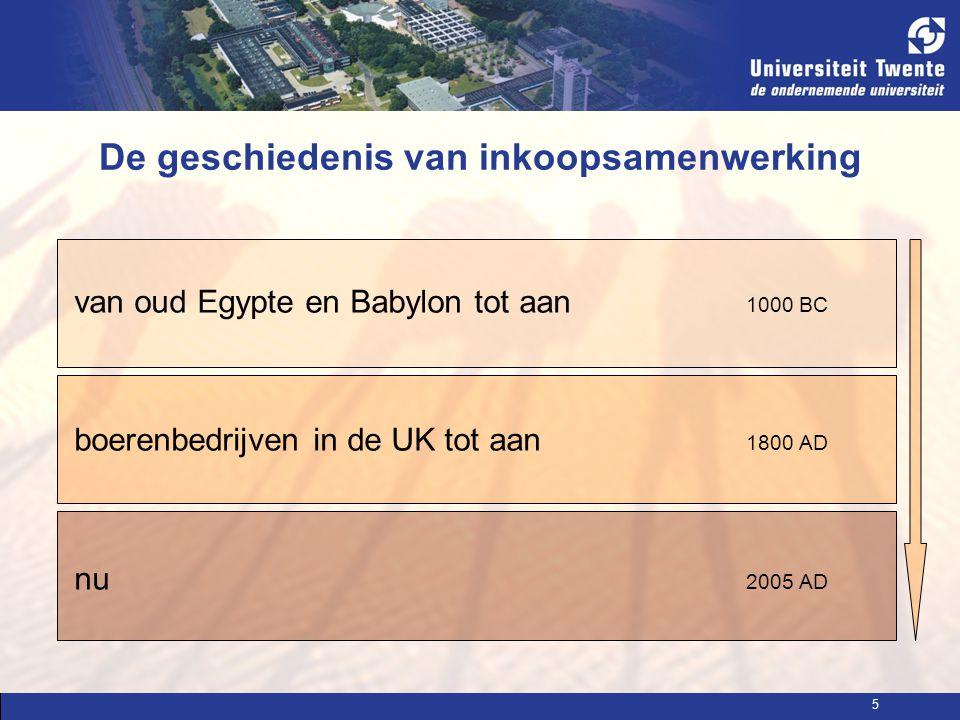 5 De geschiedenis van inkoopsamenwerking van oud Egypte en Babylon tot aan 1000 BC boerenbedrijven in de UK tot aan 1800 AD nu 2005 AD
