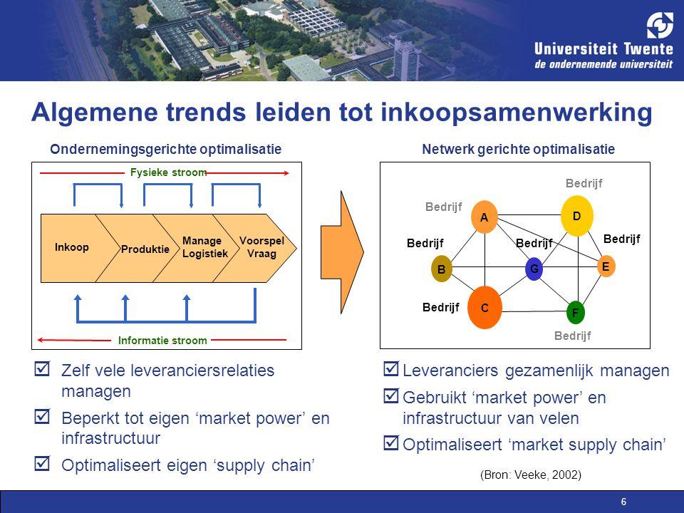 6 Algemene trends leiden tot inkoopsamenwerking ENTERPRISE OPTIMIZATION (Single Business) Inkoop Manage Logistiek Voorspel Vraag Fysieke stroom Inform