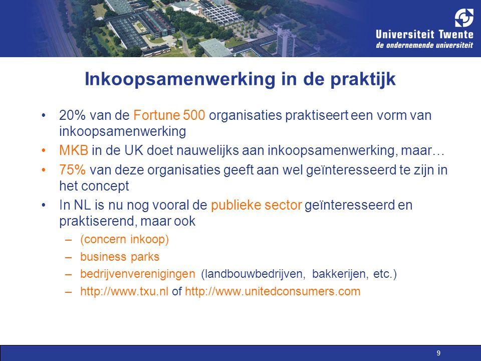 9 Inkoopsamenwerking in de praktijk 20% van de Fortune 500 organisaties praktiseert een vorm van inkoopsamenwerking MKB in de UK doet nauwelijks aan inkoopsamenwerking, maar… 75% van deze organisaties geeft aan wel geïnteresseerd te zijn in het concept In NL is nu nog vooral de publieke sector geïnteresseerd en praktiserend, maar ook –(concern inkoop) –business parks –bedrijvenverenigingen (landbouwbedrijven, bakkerijen, etc.) –http://www.txu.nl of http://www.unitedconsumers.com