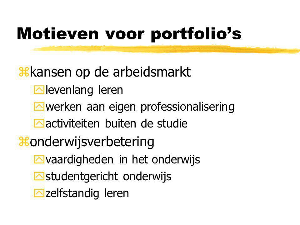 Motieven voor portfolio's zkansen op de arbeidsmarkt ylevenlang leren ywerken aan eigen professionalisering yactiviteiten buiten de studie zonderwijsv