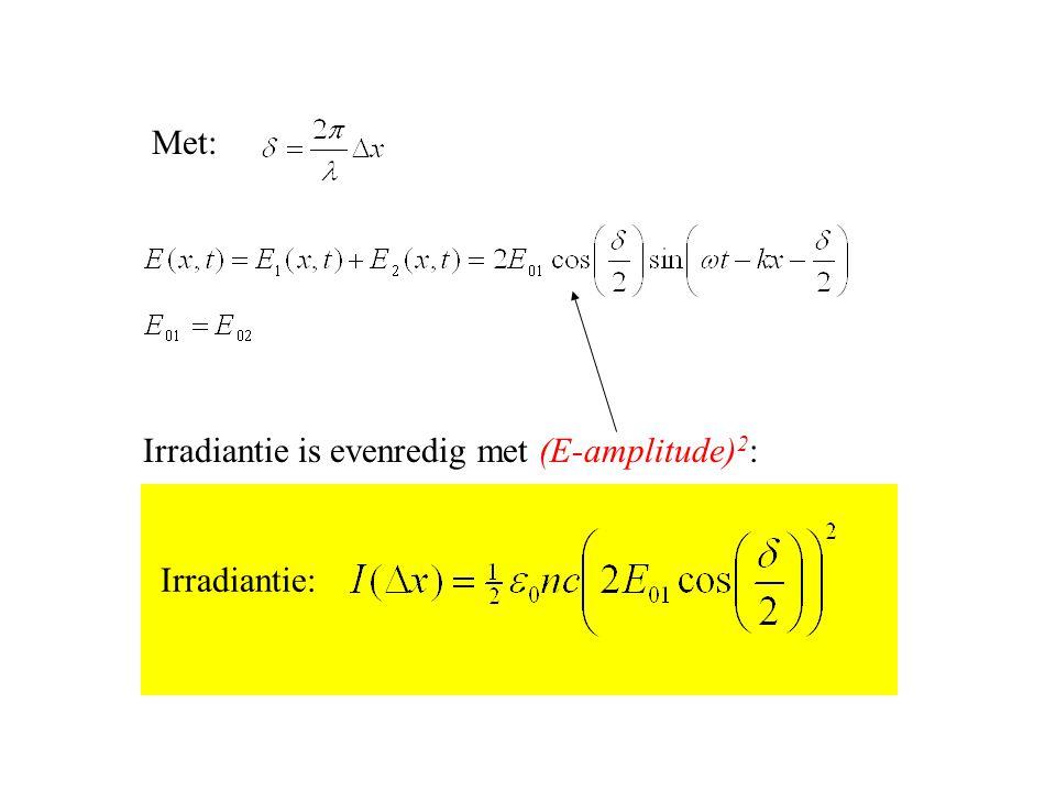 Irradiantie: Met: Irradiantie is evenredig met (E-amplitude) 2 :