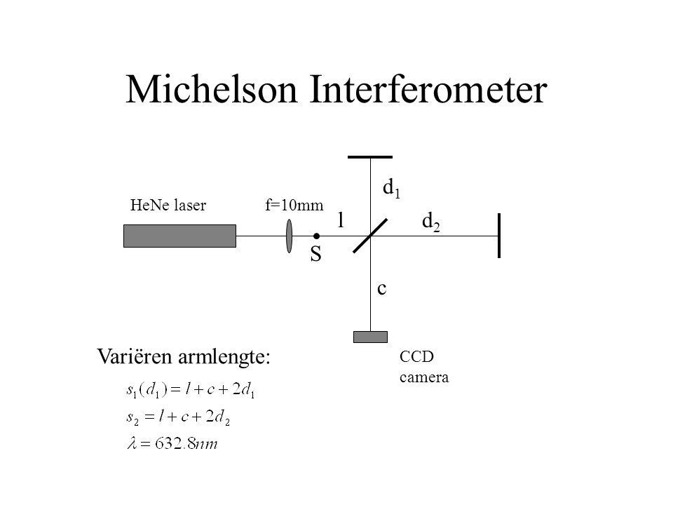 Michelson Interferometer l d1d1 d2d2 c CCD camera S f=10mmHeNe laser Variëren armlengte: