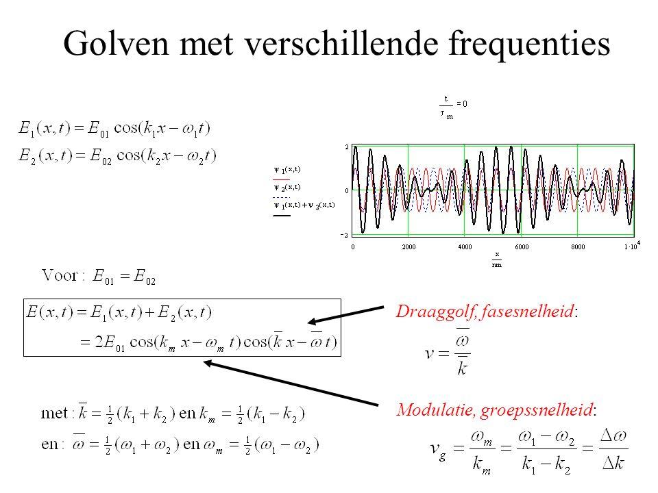 Golven met verschillende frequenties Modulatie, groepssnelheid: Draaggolf, fasesnelheid: