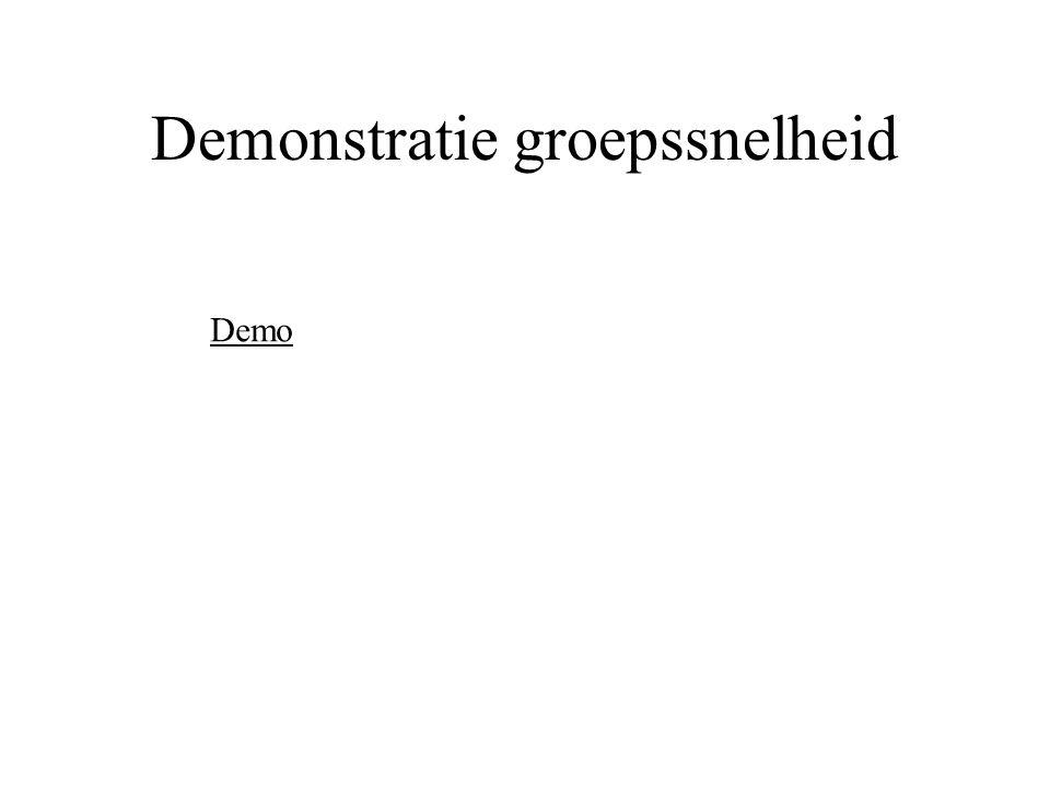 Demonstratie groepssnelheid Demo
