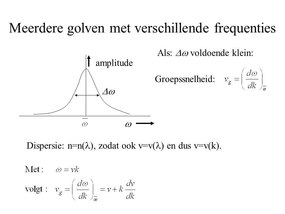 Meerdere golven met verschillende frequenties   amplitude Als:  voldoende klein: Groepssnelheid: Dispersie: n=n(  zodat ook v=v( ) en dus v=v(k).