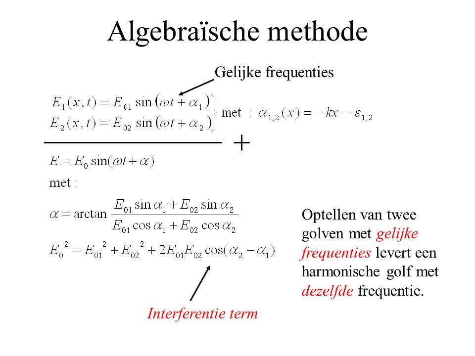 Algebraïsche methode Optellen van twee golven met gelijke frequenties levert een harmonische golf met dezelfde frequentie.