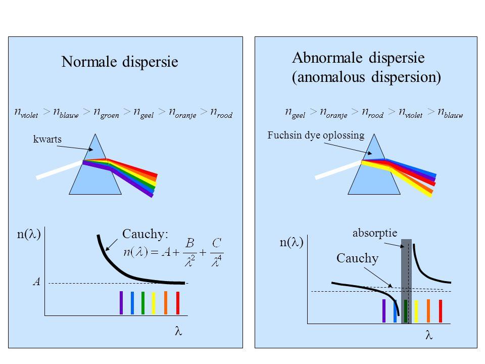 n( ) Normale dispersie Abnormale dispersie (anomalous dispersion) Fuchsin dye oplossing kwarts Cauchy: Cauchy A absorptie