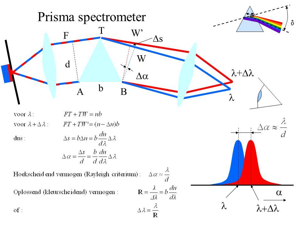 Prisma spectrometer   F T W' ss AB  +  W d b  