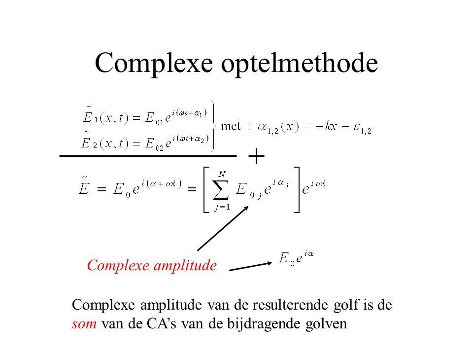 Complexe optelmethode Complexe amplitude Complexe amplitude van de resulterende golf is de som van de CA's van de bijdragende golven