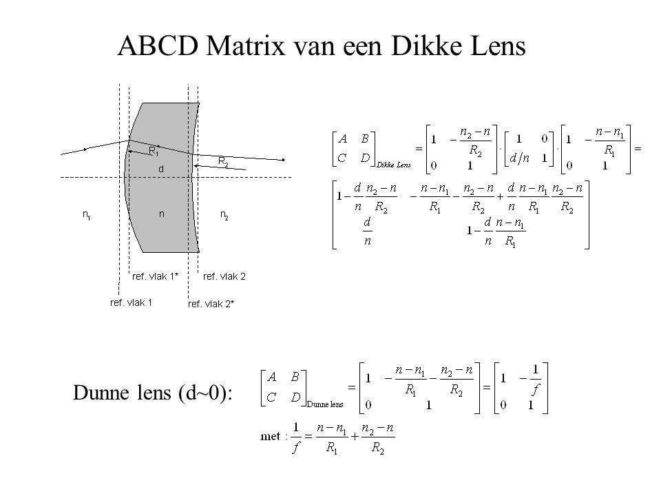 ABCD Matrix van een Dikke Lens Dunne lens (d~0):