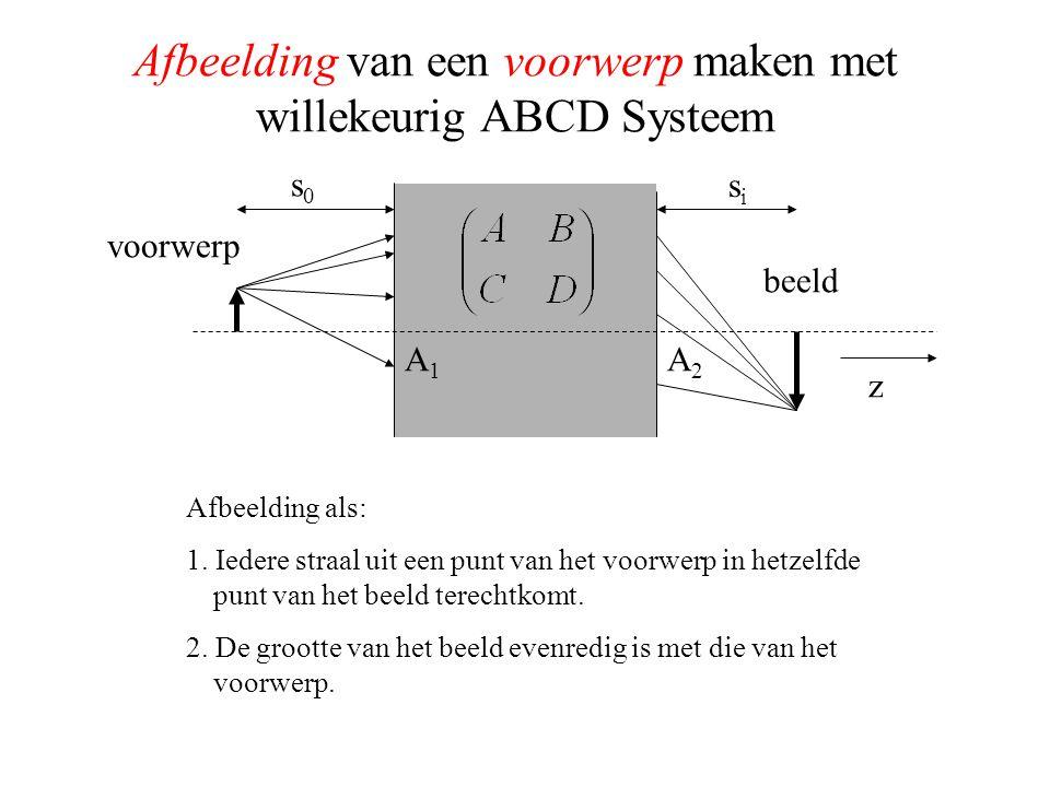 Afbeelding van een voorwerp maken met willekeurig ABCD Systeem Afbeelding als: 1.