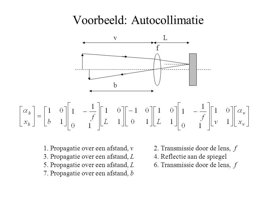Voorbeeld: Autocollimatie vL b f 1.Propagatie over een afstand, v2.