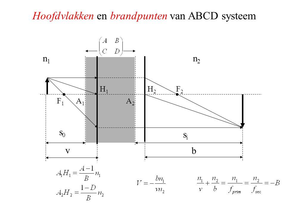Hoofdvlakken en brandpunten van ABCD systeem A1A1 A2A2 H1H1 H2H2 F1F1 F2F2 n1n1 n2n2 v b s0s0 sisi