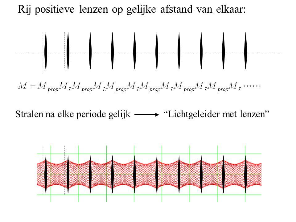 Rij positieve lenzen op gelijke afstand van elkaar: Stralen na elke periode gelijk Lichtgeleider met lenzen