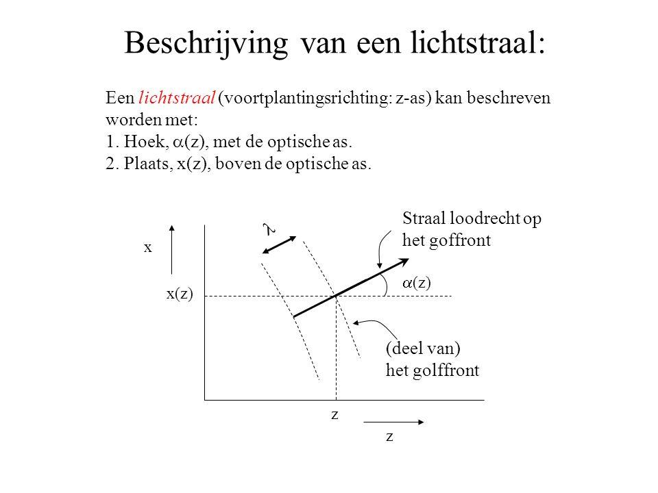 Beschrijving van een lichtstraal: Een lichtstraal (voortplantingsrichting: z-as) kan beschreven worden met: 1.