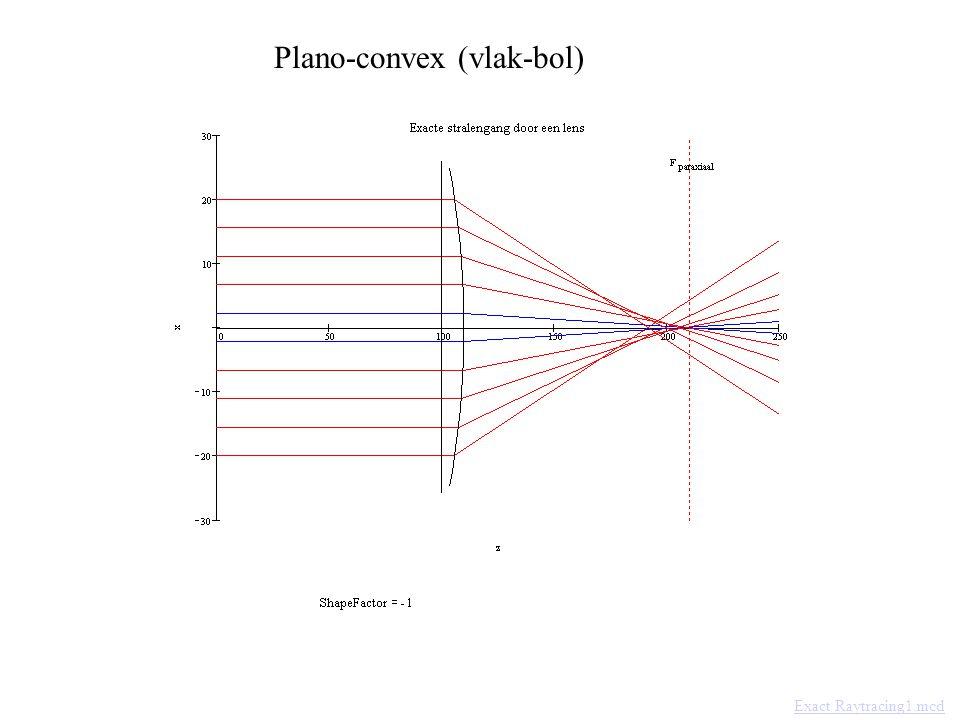 Exact Raytracing1.mcd Plano-convex (vlak-bol)
