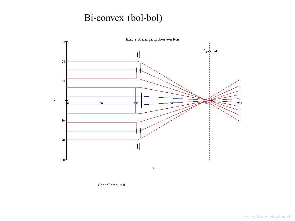 Exact Raytracing1.mcd Bi-convex (bol-bol)
