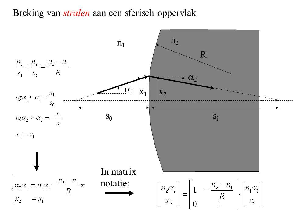 Breking van stralen aan een sferisch oppervlak 22 x2x2 x1x1 11 R n1n1 n2n2 s0s0 sisi In matrix notatie:
