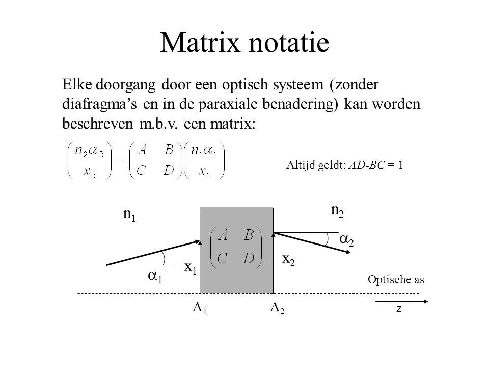 Basis Systemen: Vrije propagatie Breking aan een sferisch oppervlak Reflectie aan een sferische spiegel
