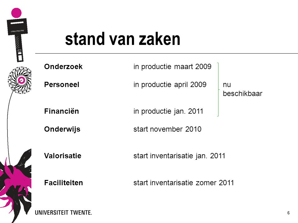 66 stand van zaken Onderzoekin productie maart 2009 Personeelin productie april 2009nu beschikbaar Financiënin productie jan.