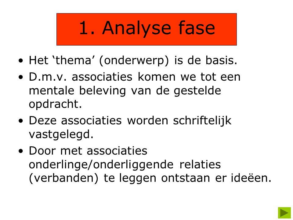 1. Analyse fase Het 'thema' (onderwerp) is de basis. D.m.v. associaties komen we tot een mentale beleving van de gestelde opdracht. Deze associaties w