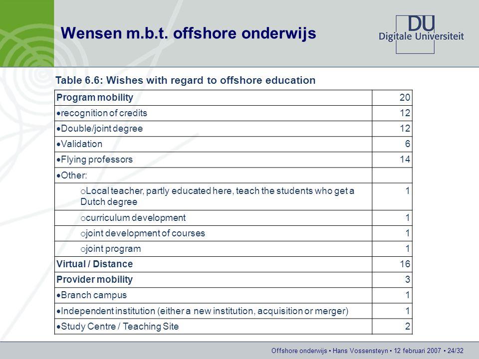Offshore onderwijs Hans Vossensteyn 12 februari 2007 24/32 Wensen m.b.t.